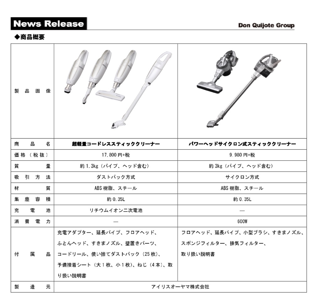 ドンキ「超軽量コードレススティッククリーナー&パワーヘッドサイクロンクリーナー」情熱価格+PLUS